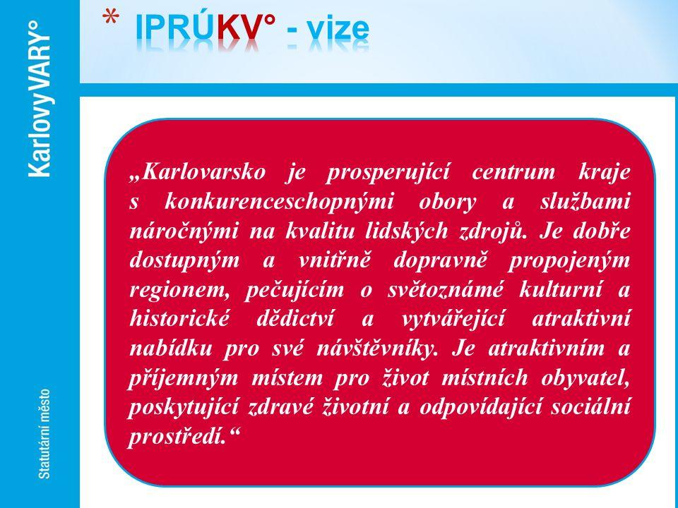 IPRÚKV° - vize