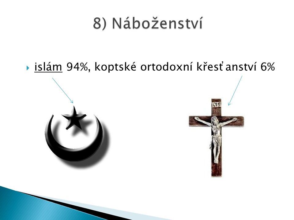 8) Náboženství islám 94%, koptské ortodoxní křesťanství 6%