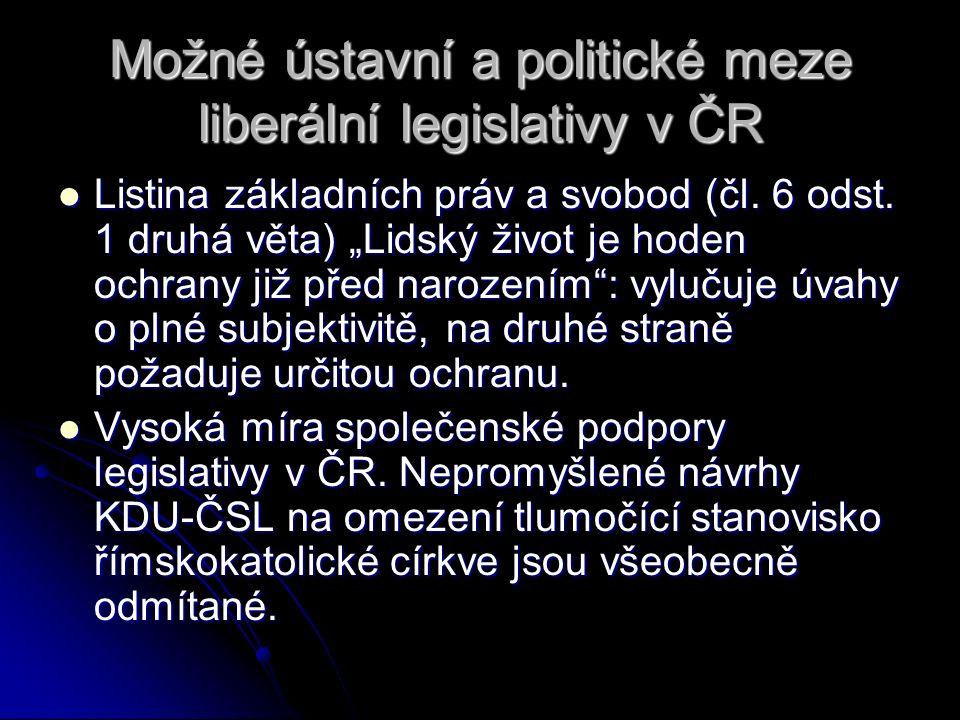 Možné ústavní a politické meze liberální legislativy v ČR