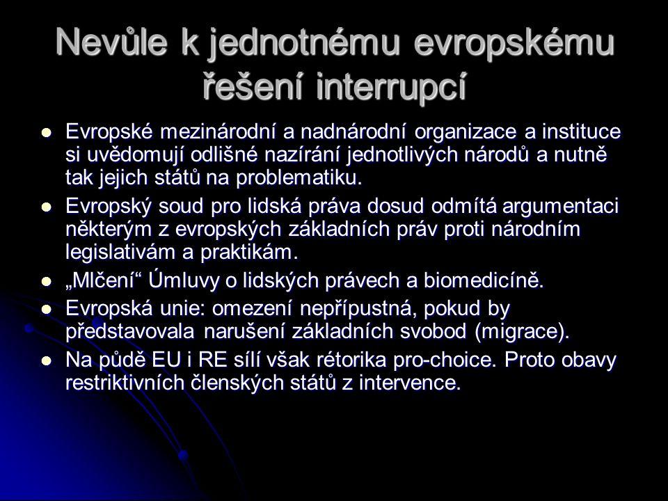 Nevůle k jednotnému evropskému řešení interrupcí
