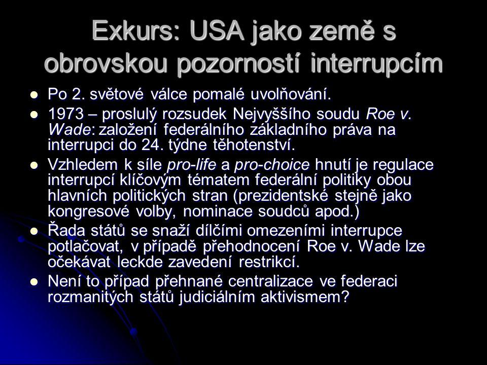 Exkurs: USA jako země s obrovskou pozorností interrupcím