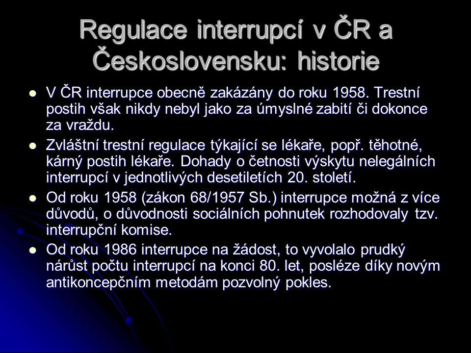 Regulace interrupcí v ČR a Československu: historie
