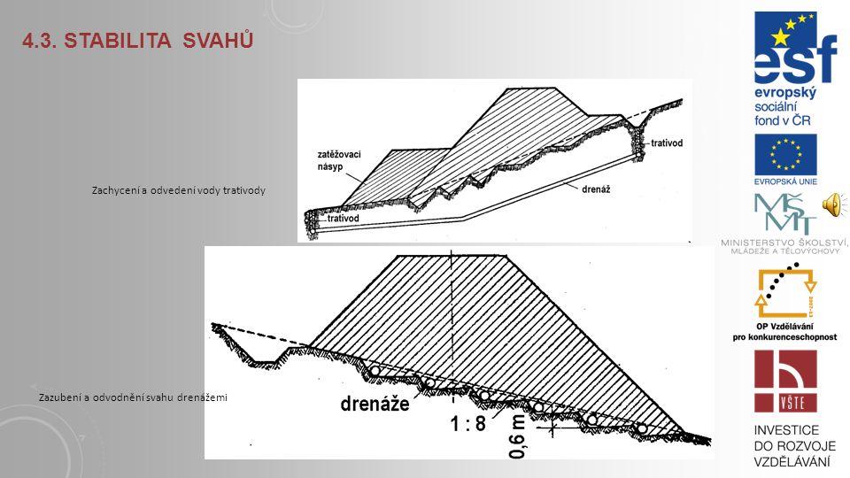 4.3. Stabilita svahů Zachycení a odvedení vody trativody