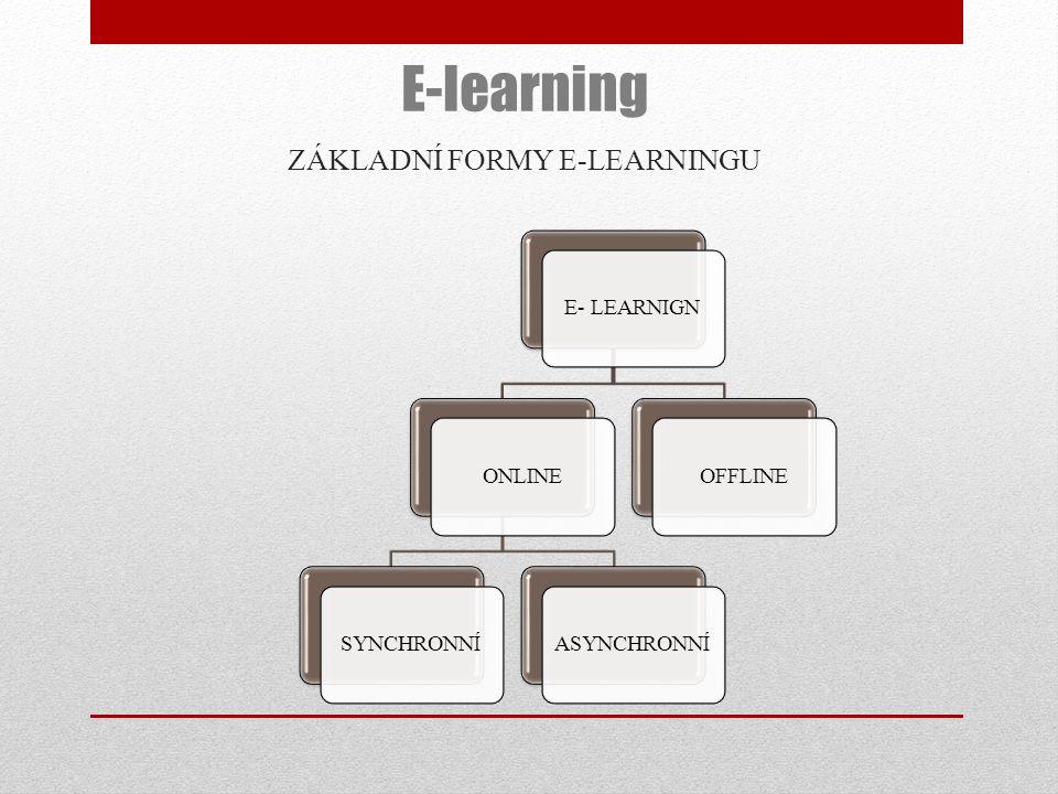ZÁKLADNÍ FORMY E-LEARNINGU