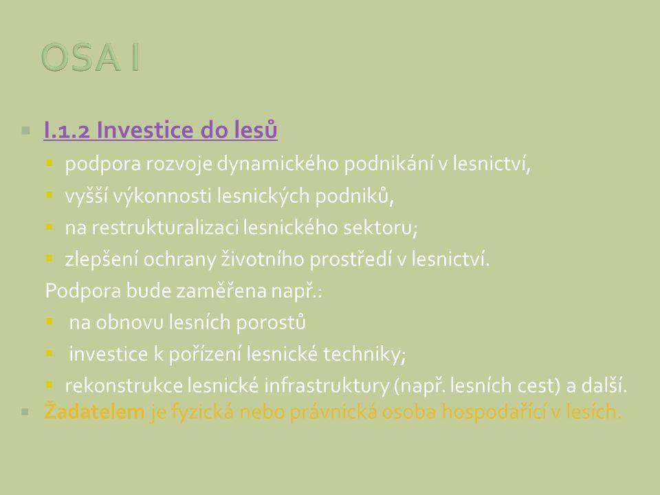 OSA I I.1.2 Investice do lesů