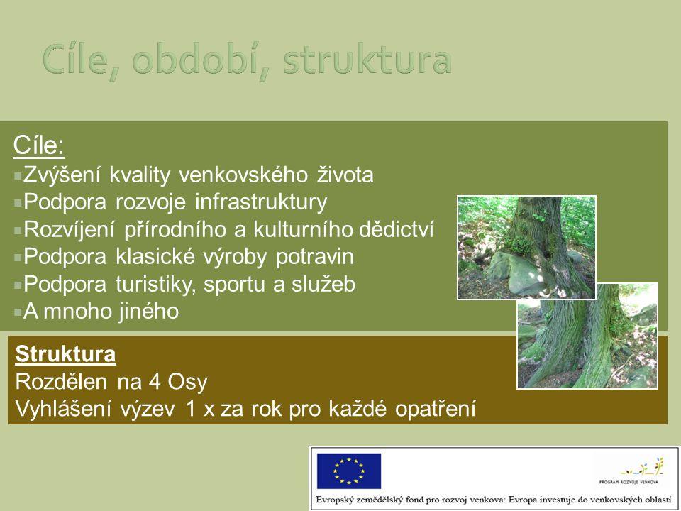 Cíle, období, struktura Cíle: Zvýšení kvality venkovského života