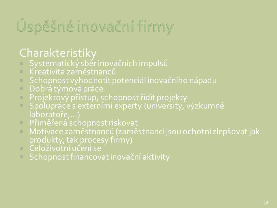 Úspěšné inovační firmy