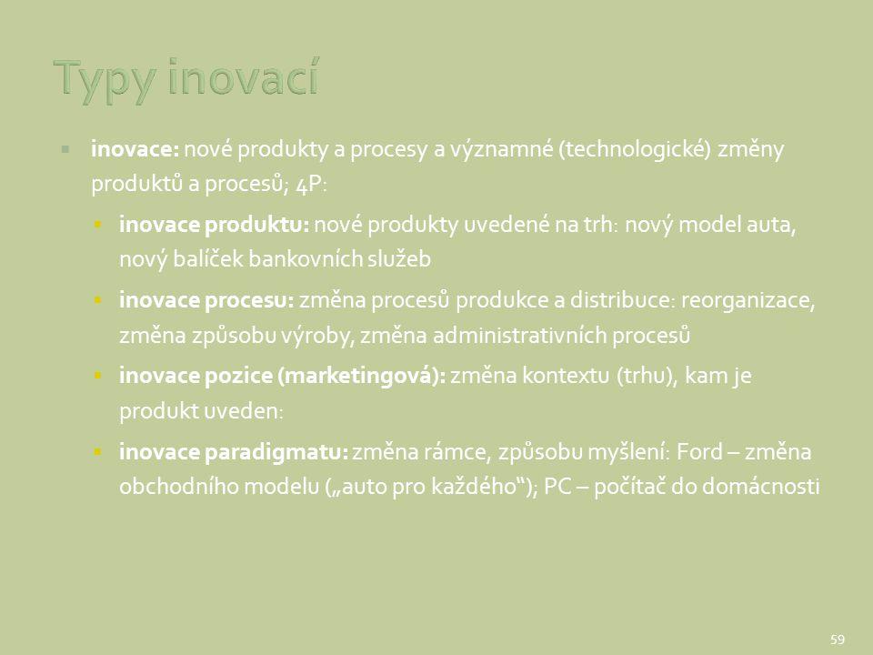 Typy inovací inovace: nové produkty a procesy a významné (technologické) změny produktů a procesů; 4P: