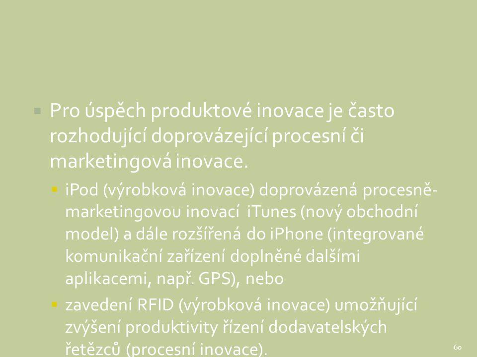 Pro úspěch produktové inovace je často rozhodující doprovázející procesní či marketingová inovace.