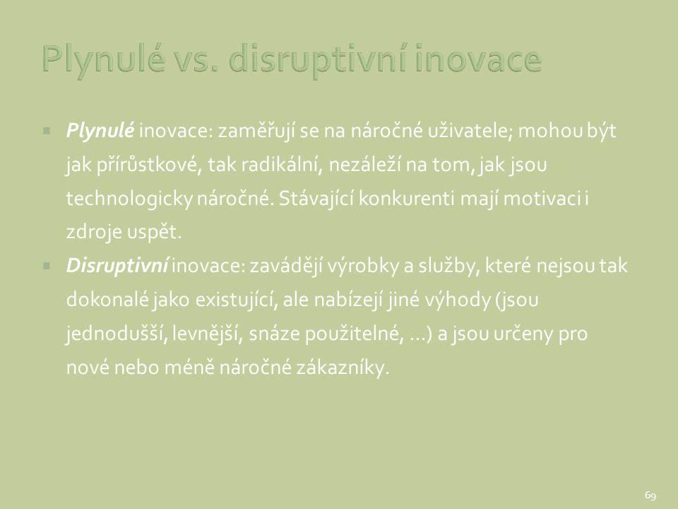 Plynulé vs. disruptivní inovace