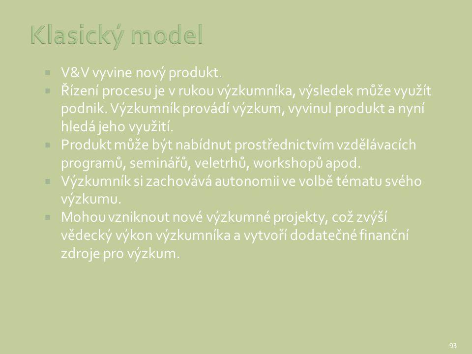Klasický model V&V vyvine nový produkt.