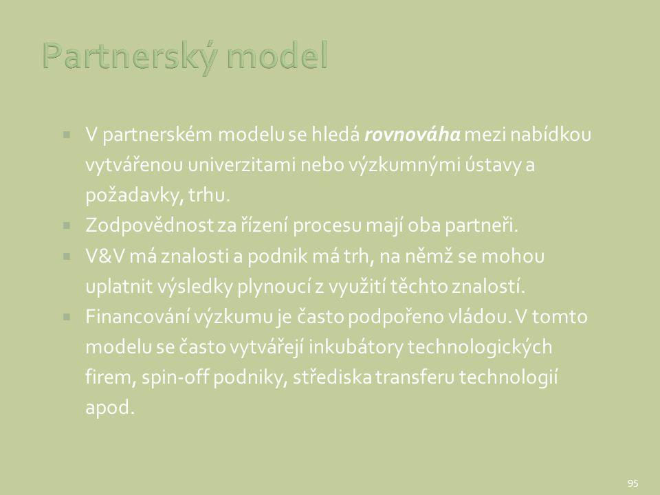 Partnerský model V partnerském modelu se hledá rovnováha mezi nabídkou vytvářenou univerzitami nebo výzkumnými ústavy a požadavky, trhu.