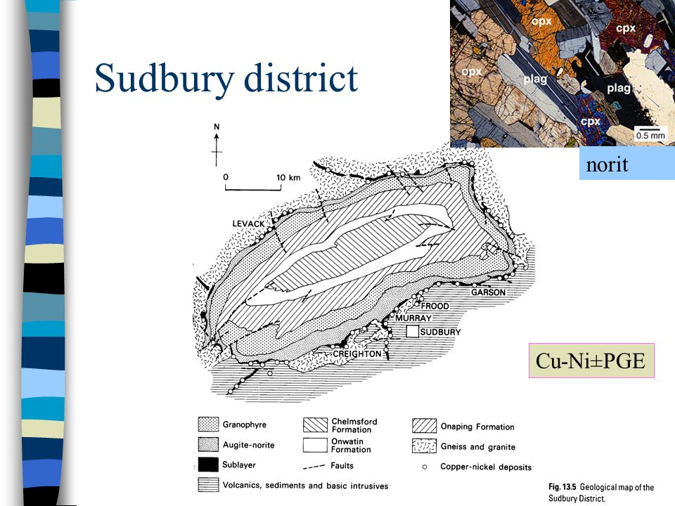 Sudbury district norit Cu-Ni±PGE
