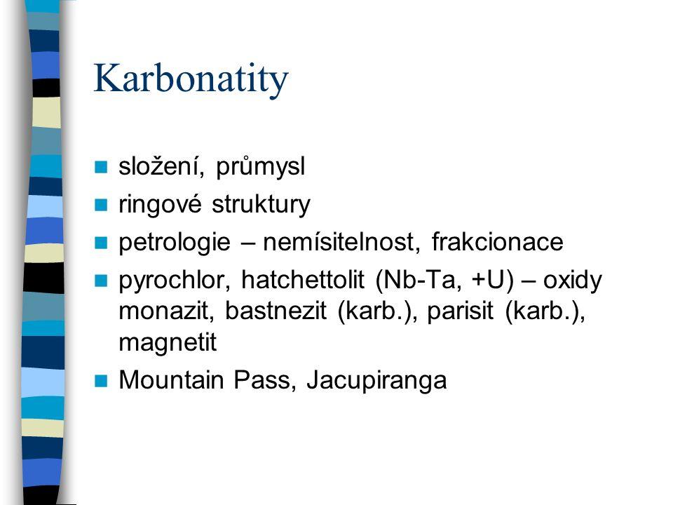 Karbonatity složení, průmysl ringové struktury