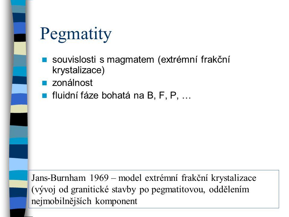 Pegmatity souvislosti s magmatem (extrémní frakční krystalizace)