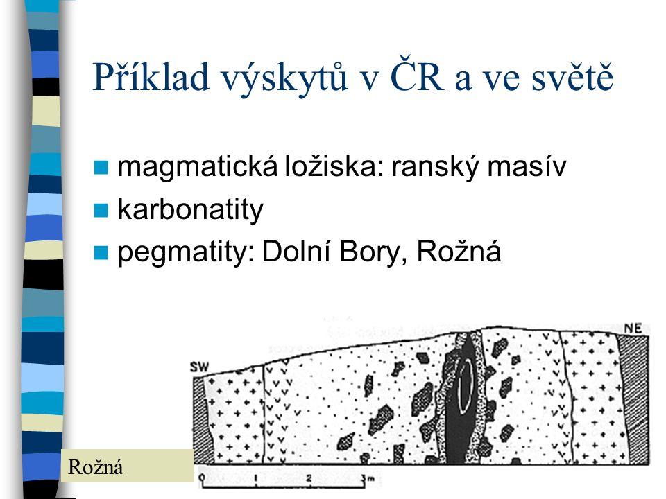 Příklad výskytů v ČR a ve světě