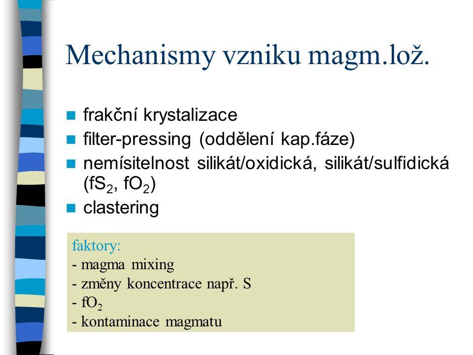 Mechanismy vzniku magm.lož.