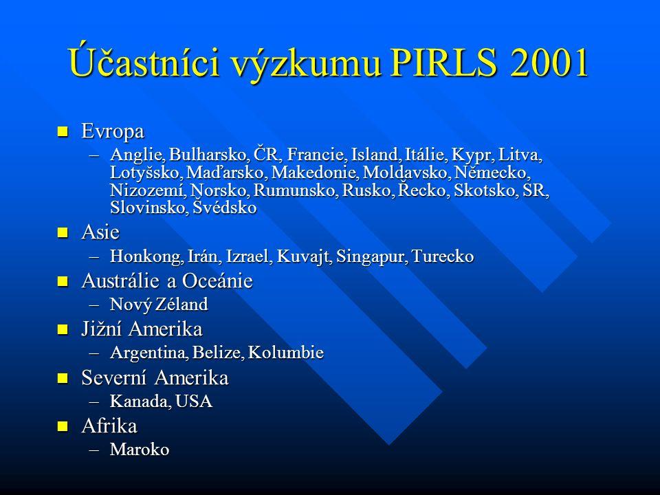 Účastníci výzkumu PIRLS 2001