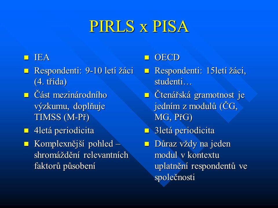 PIRLS x PISA IEA Respondenti: 9-10 letí žáci (4. třída)