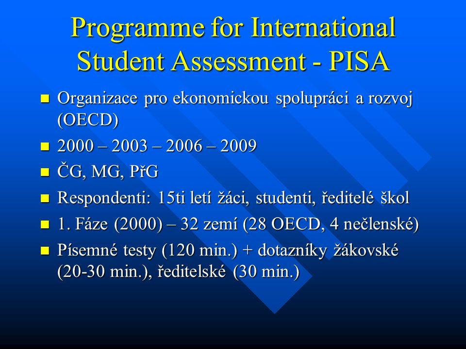 Programme for International Student Assessment - PISA