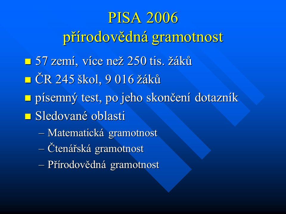 PISA 2006 přírodovědná gramotnost
