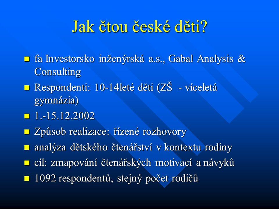 Jak čtou české děti fa Investorsko inženýrská a.s., Gabal Analysis & Consulting. Respondenti: 10-14leté děti (ZŠ - víceletá gymnázia)