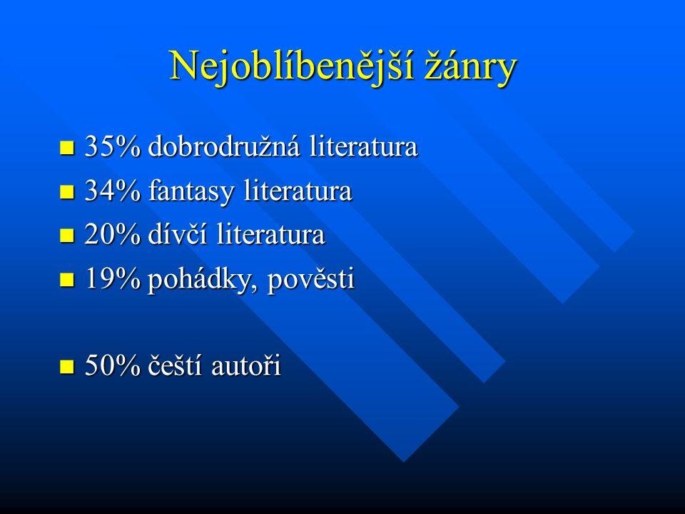 Nejoblíbenější žánry 35% dobrodružná literatura 34% fantasy literatura