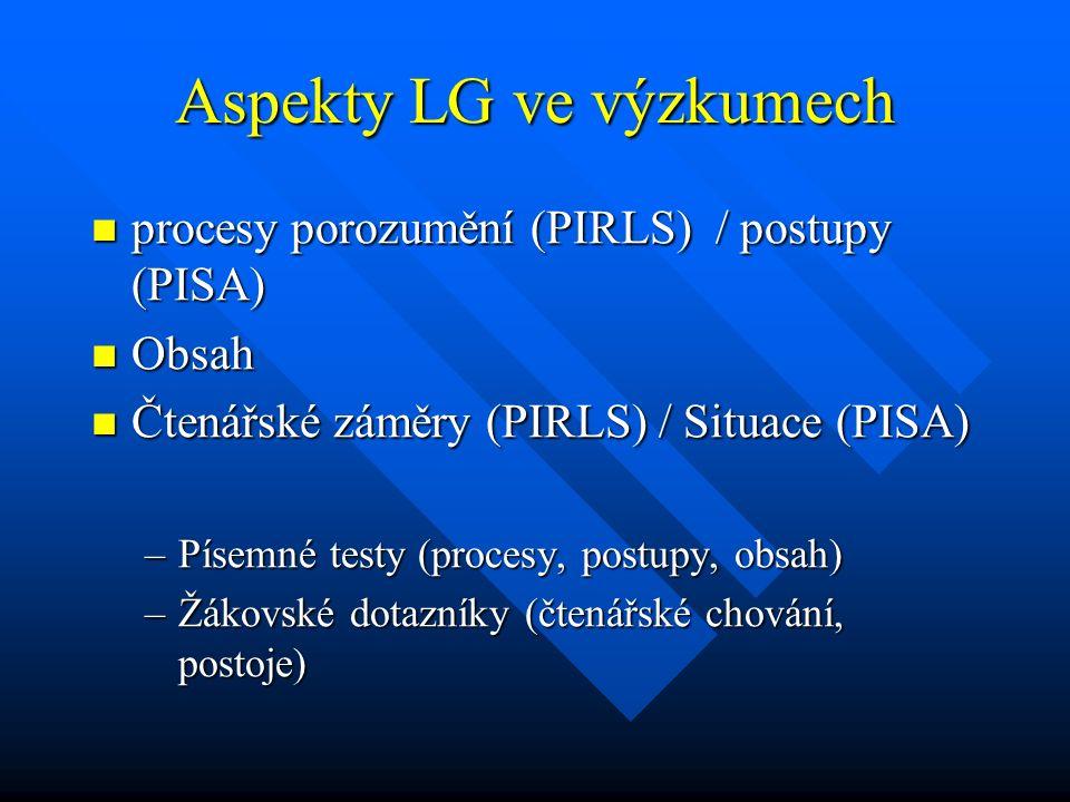Aspekty LG ve výzkumech