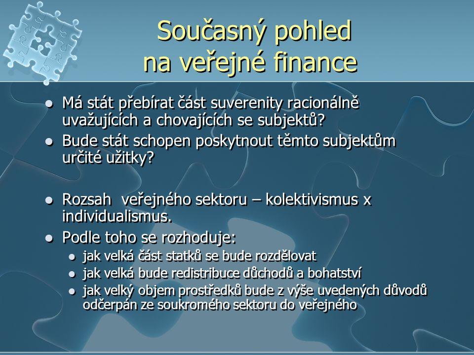 Současný pohled na veřejné finance