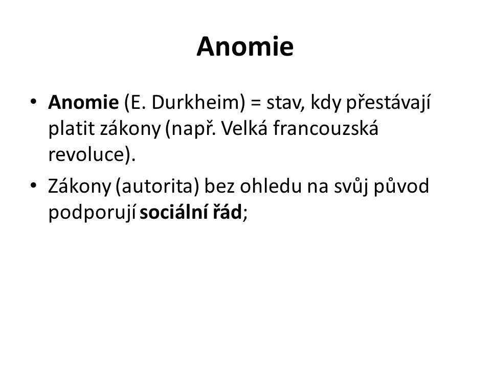 Anomie Anomie (E. Durkheim) = stav, kdy přestávají platit zákony (např. Velká francouzská revoluce).