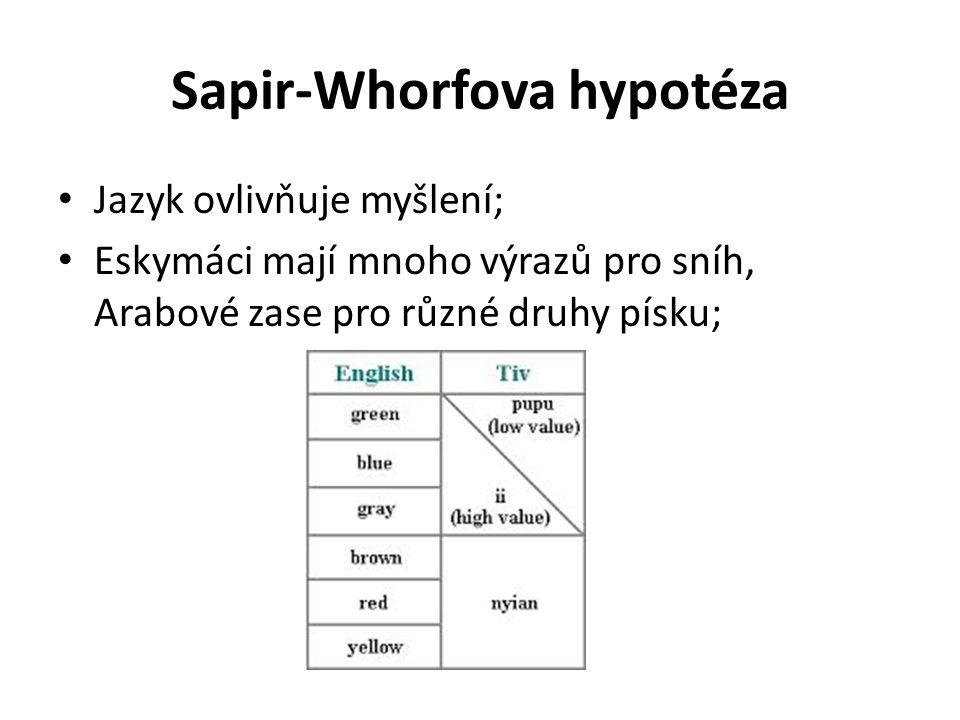 Sapir-Whorfova hypotéza