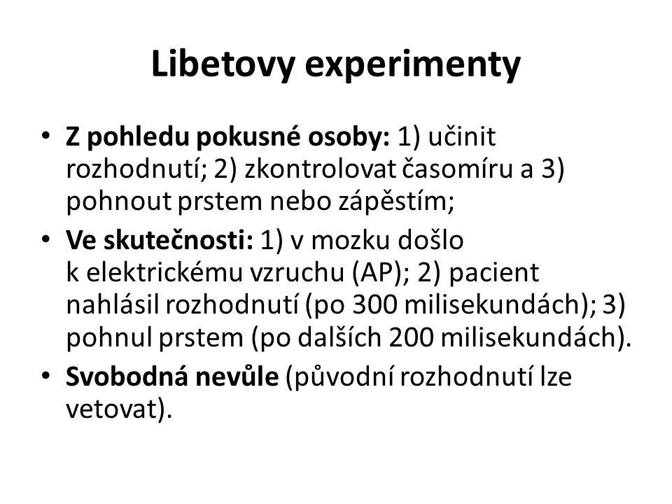 Libetovy experimenty Z pohledu pokusné osoby: 1) učinit rozhodnutí; 2) zkontrolovat časomíru a 3) pohnout prstem nebo zápěstím;