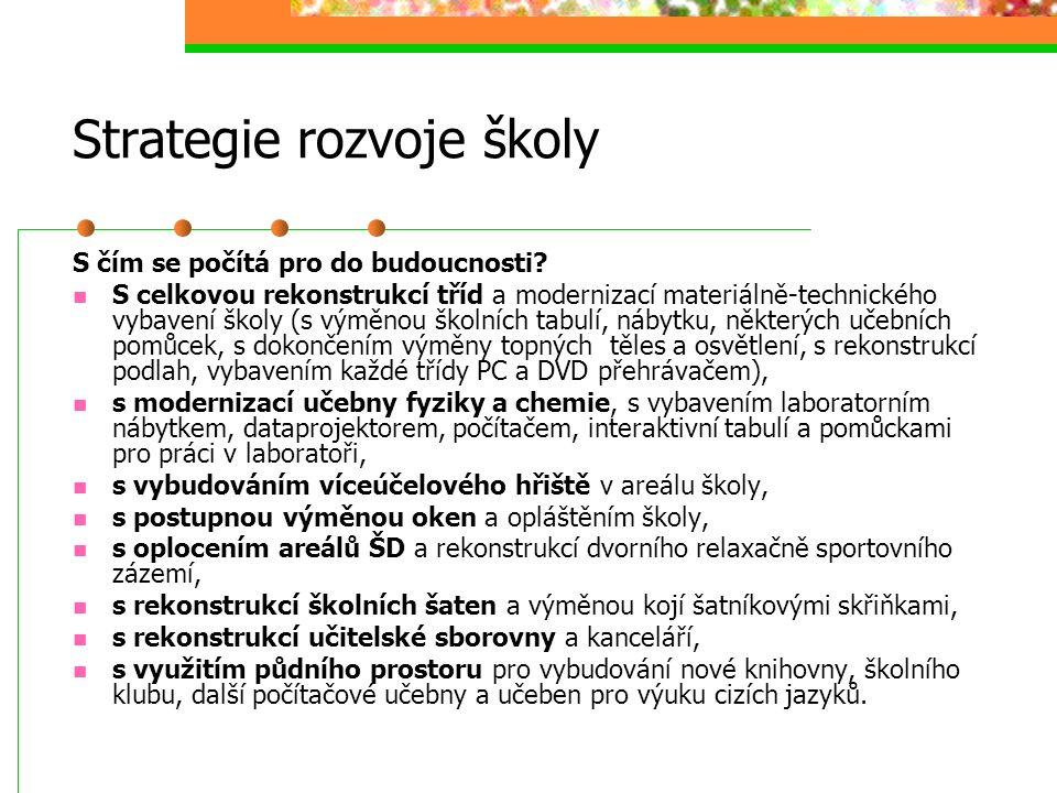 Strategie rozvoje školy