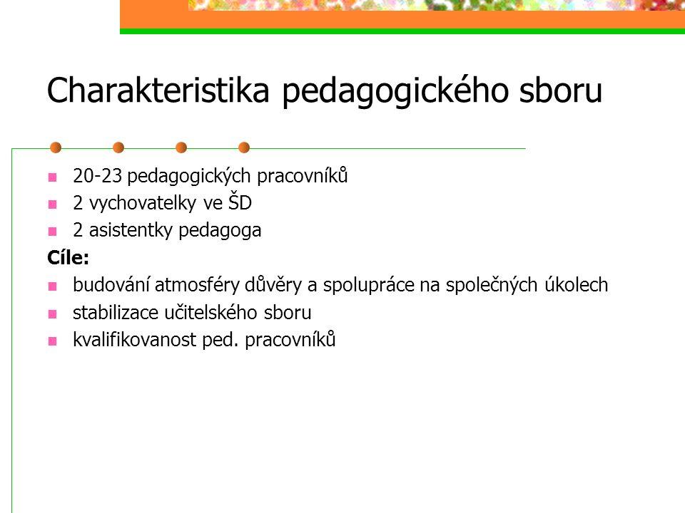 Charakteristika pedagogického sboru