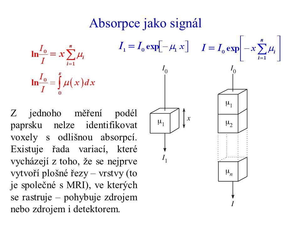 Absorpce jako signál