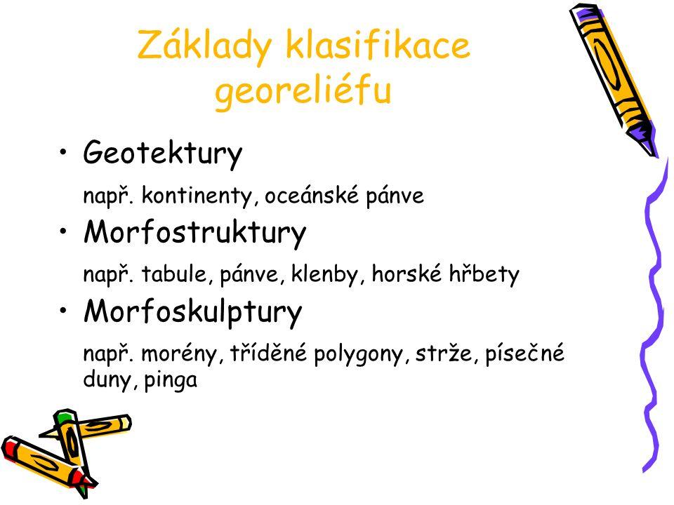 Základy klasifikace georeliéfu