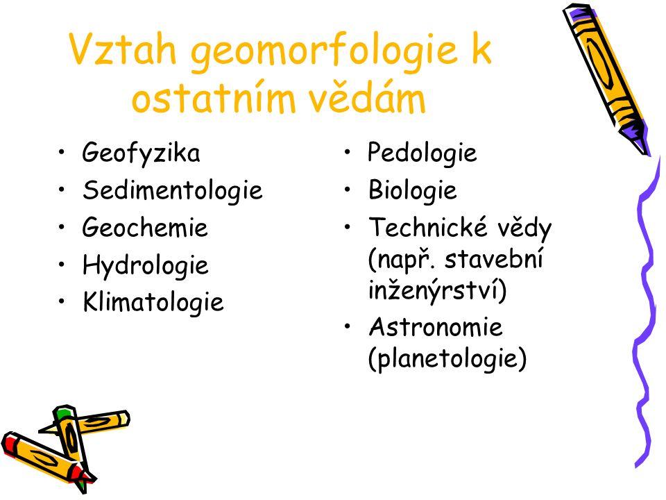 Vztah geomorfologie k ostatním vědám