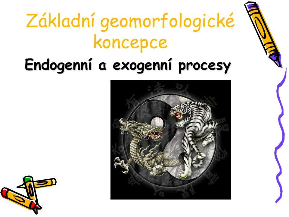 Základní geomorfologické koncepce