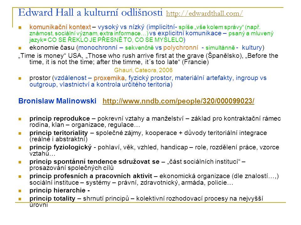 Edward Hall a kulturní odlišnosti http://edwardthall.com/