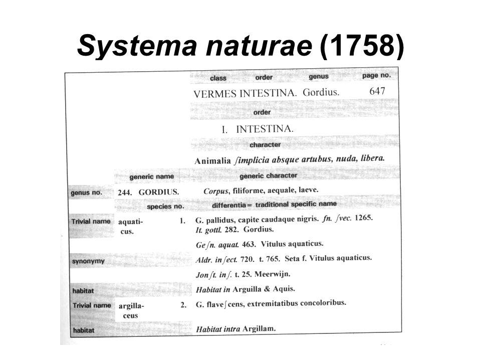 Systema naturae (1758)