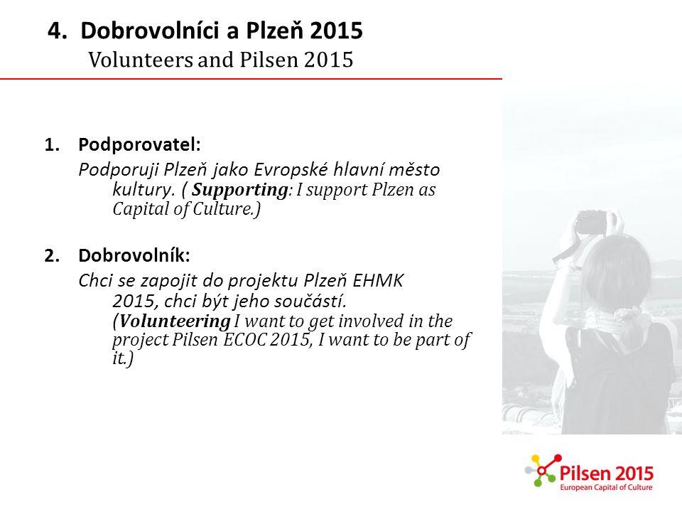4. Dobrovolníci a Plzeň 2015 Volunteers and Pilsen 2015 Podporovatel: