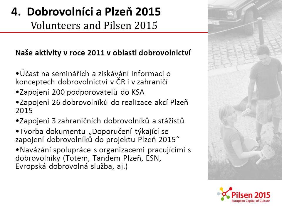 4. Dobrovolníci a Plzeň 2015 Volunteers and Pilsen 2015