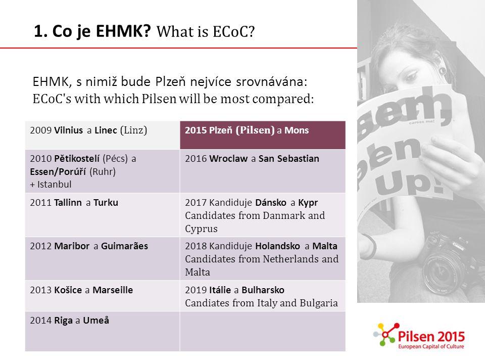 1. Co je EHMK What is ECoC EHMK, s nimiž bude Plzeň nejvíce srovnávána: ECoC s with which Pilsen will be most compared: