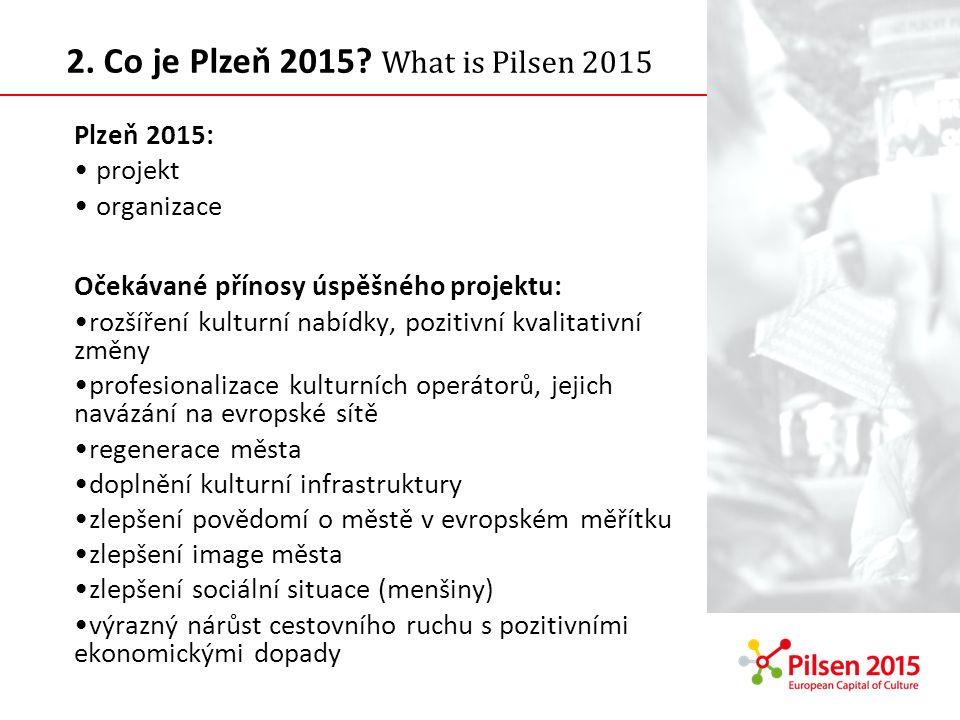 2. Co je Plzeň 2015 What is Pilsen 2015