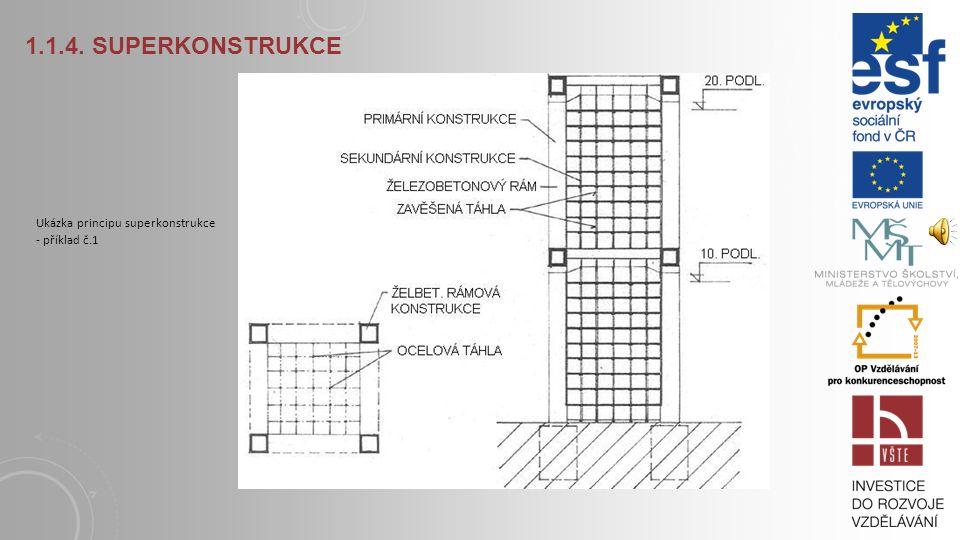 1.1.4. Superkonstrukce Ukázka principu superkonstrukce - příklad č.1