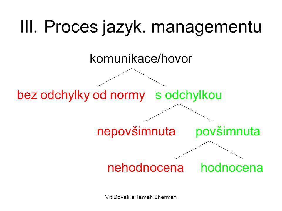 III. Proces jazyk. managementu