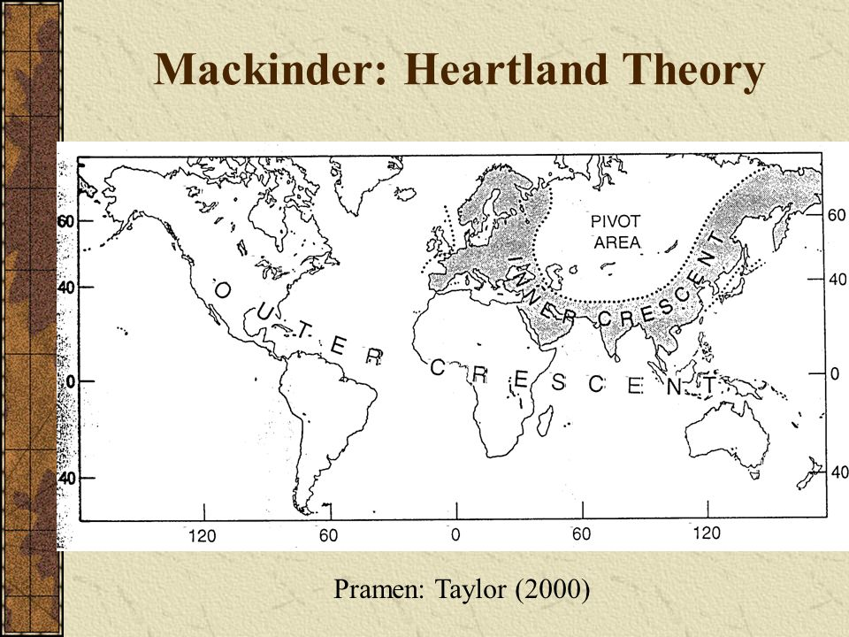 Mackinder: Heartland Theory