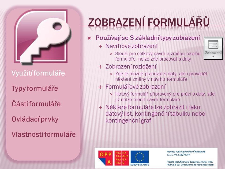 Zobrazení formulářů Využití formuláře Typy formuláře Části formuláře