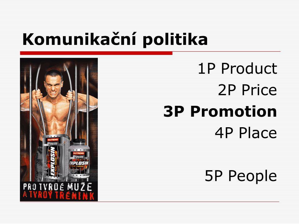 Komunikační politika 1P Product 2P Price 3P Promotion 4P Place