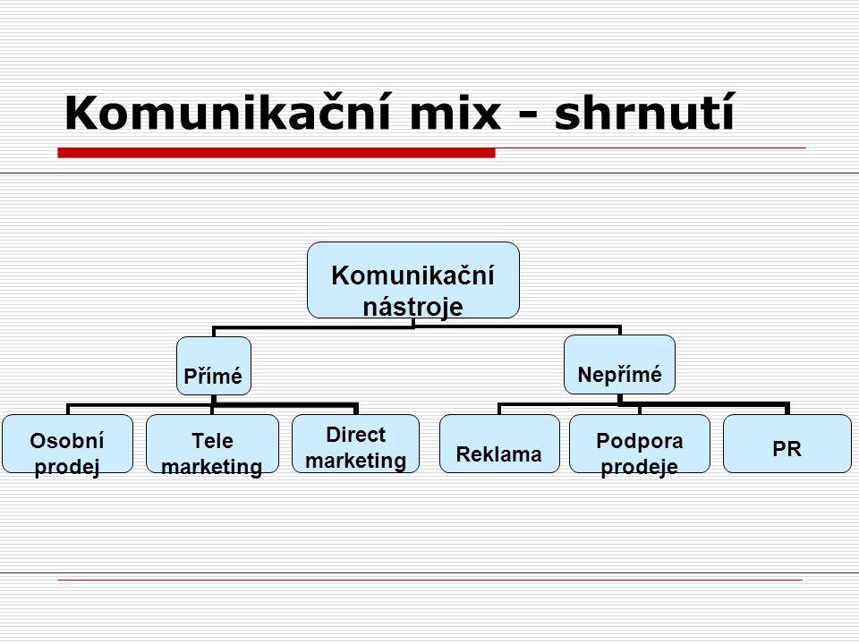 Komunikační mix - shrnutí